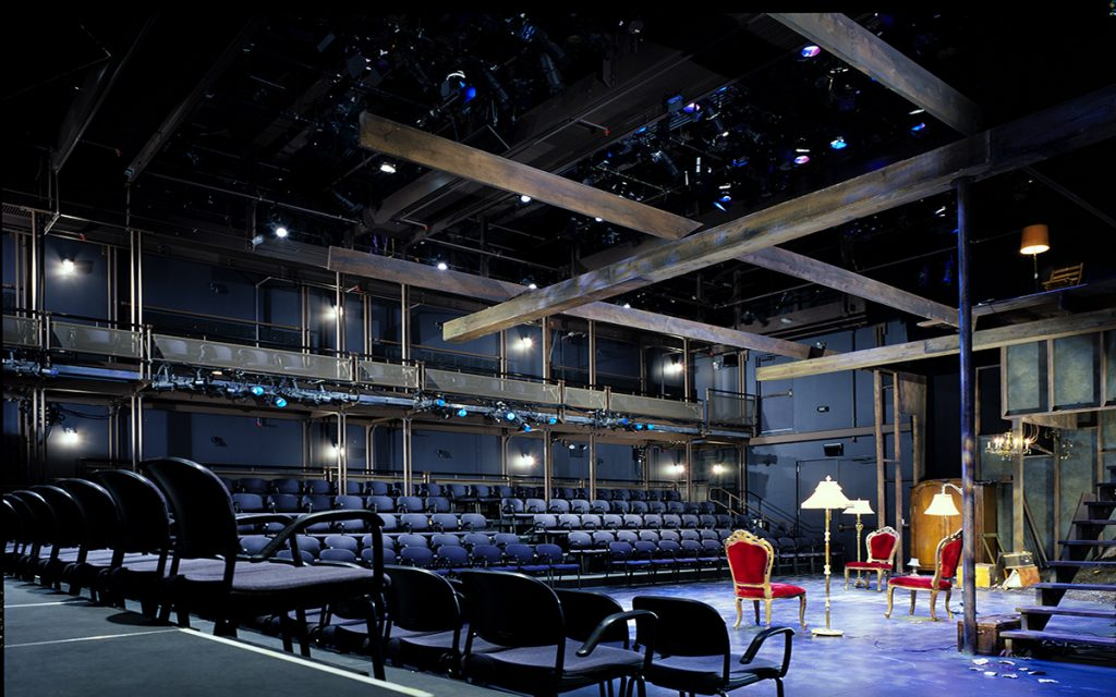 Lookingglass Theater